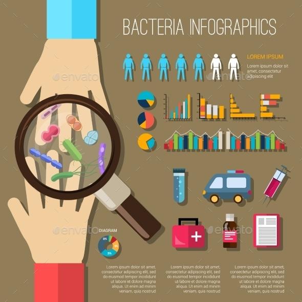 Bacteria Infographics Set - Infographics