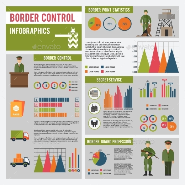 Border Guard Infographics - Infographics