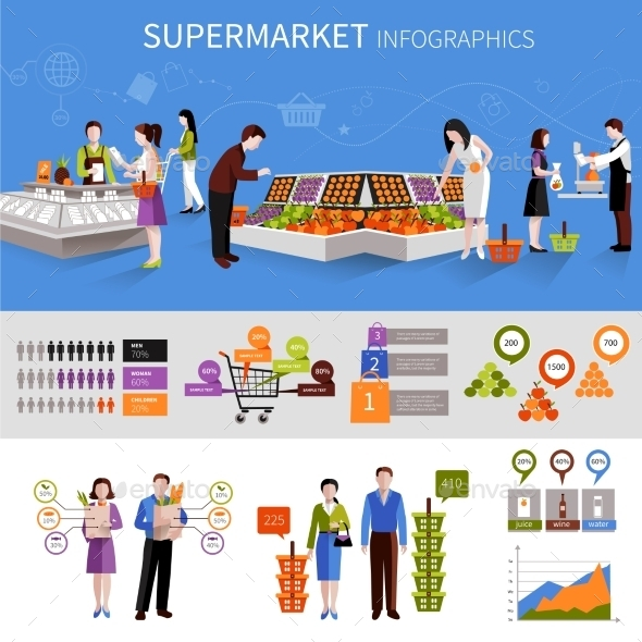 Supermarket People Infographics - Infographics