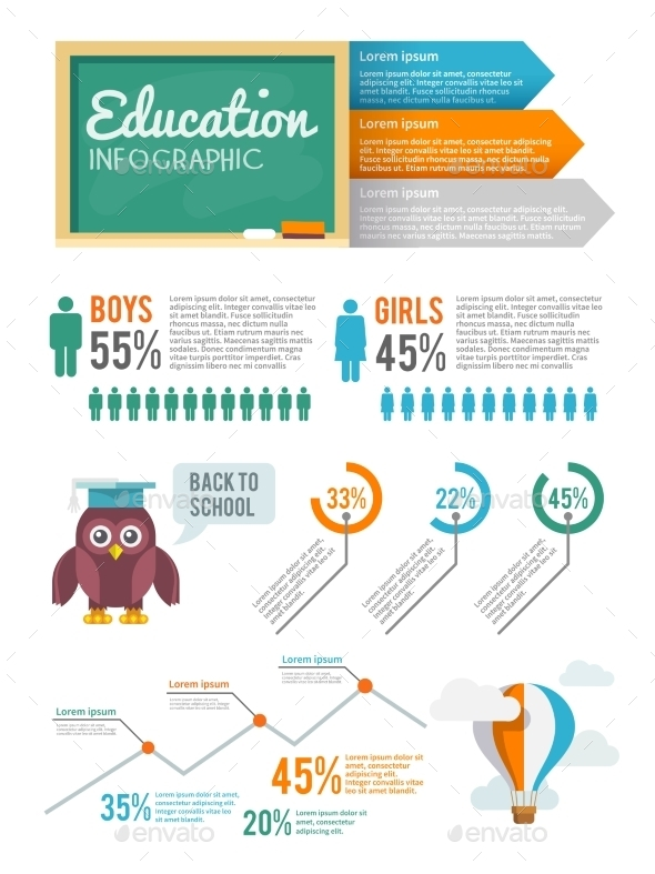 Education Infographic Set - Miscellaneous Vectors