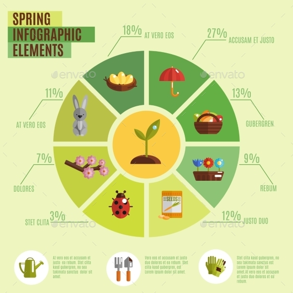 Spring Infographics Set - Seasons Nature