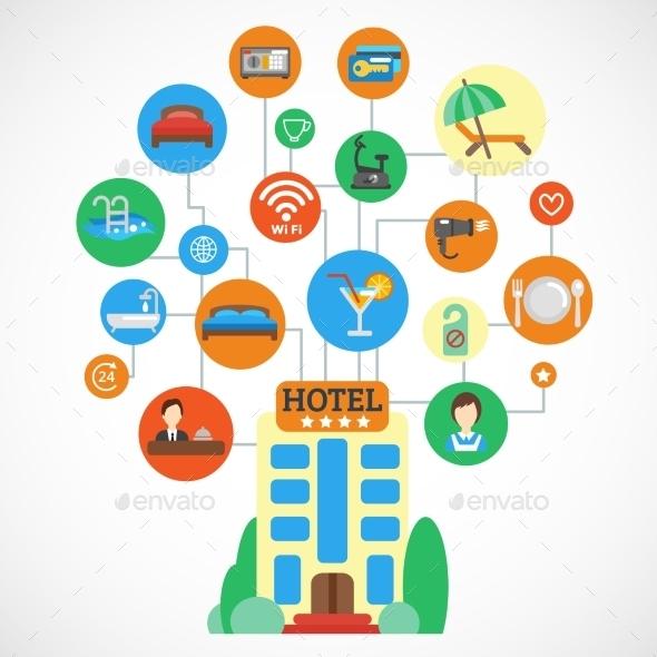 Hotel Flat Set - Travel Conceptual
