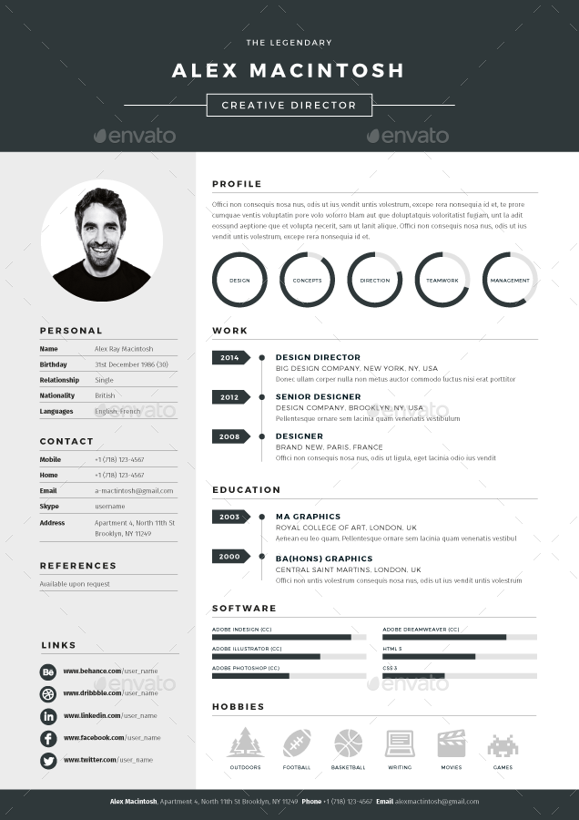 mono resume by ikonome graphicriver