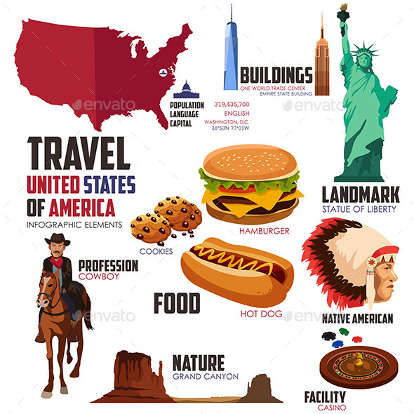 Infographic Elements for Traveling to USA - Travel Conceptual