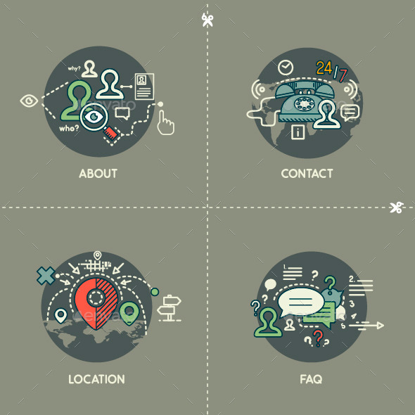 About, Contact, Location, FAQ - Concepts Business