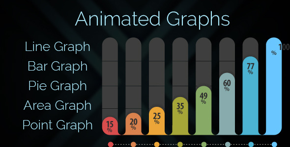 Animated Graph - CodeCanyon Item for Sale