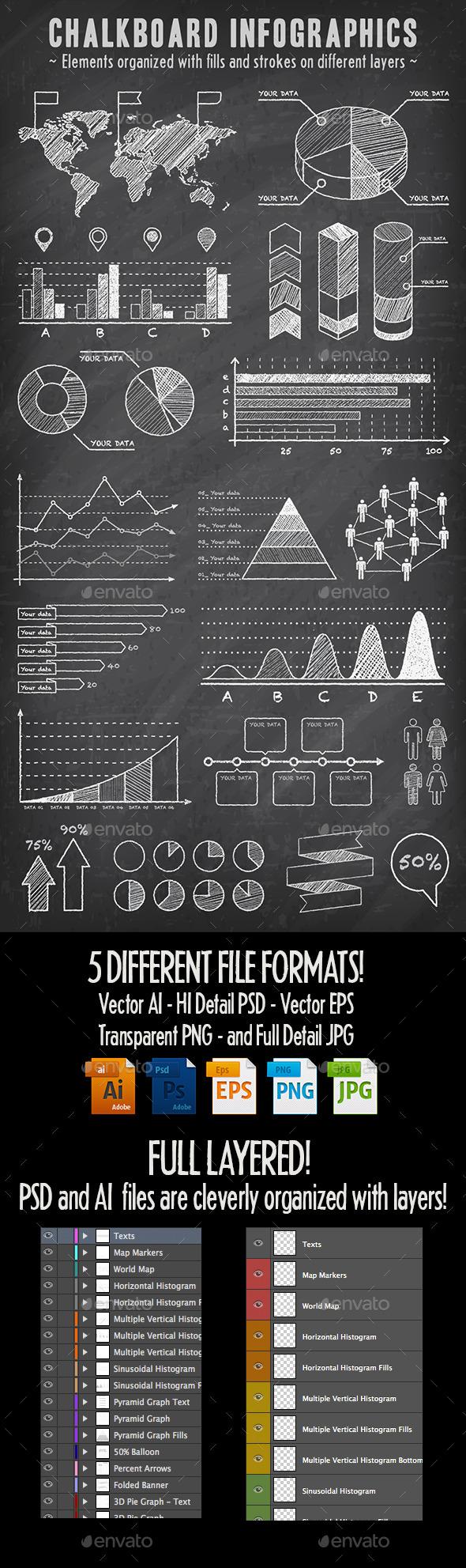 Chalkboard Vector Infographics - Infographics