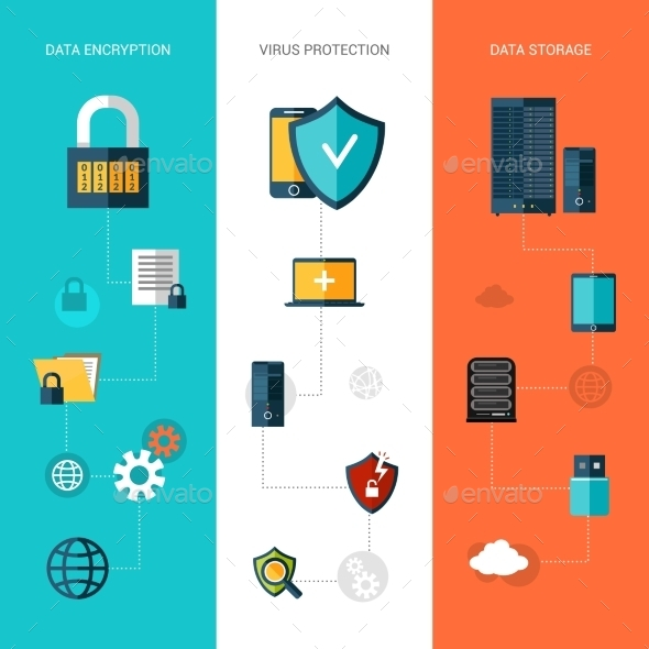 Data Protection Banners Vertical - Technology Conceptual