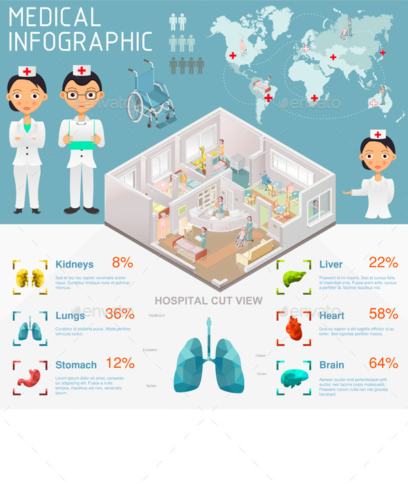 Medical Infographic   - Infographics