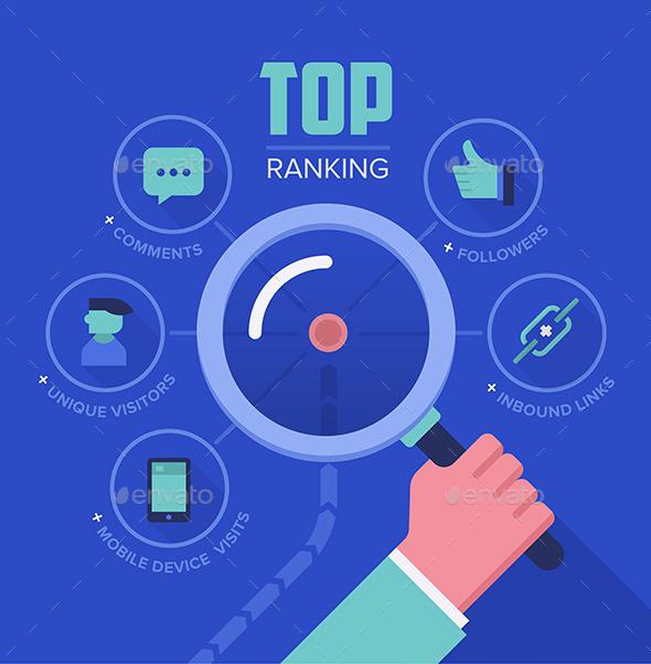 Tracking Website Ranking - Web Technology
