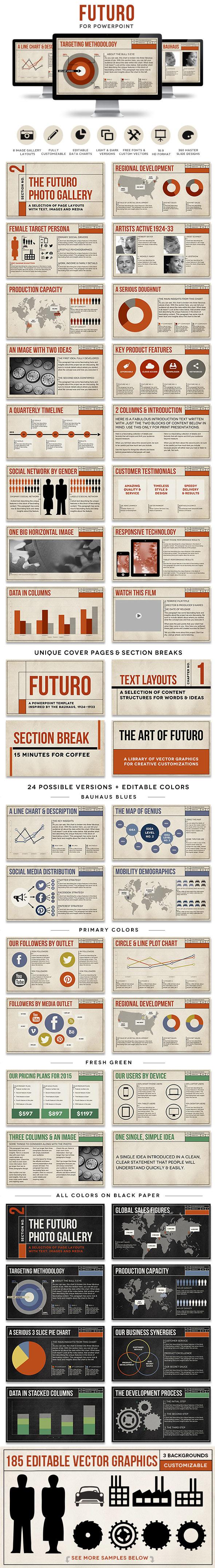 Futuro Powerpoint Presentation Template - Creative PowerPoint Templates