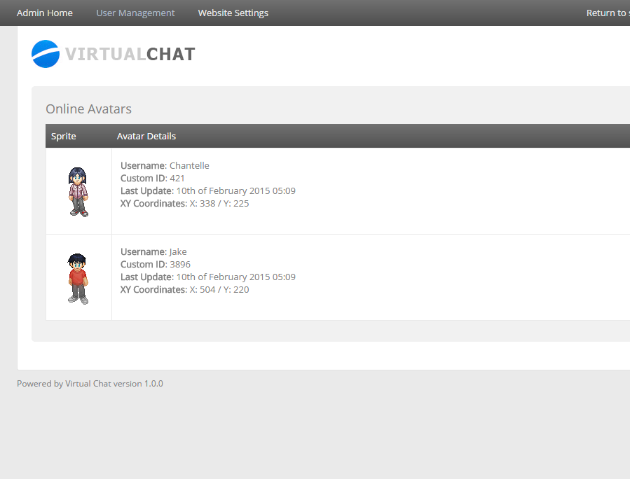 Virtual Chat Php Javascript Avatar Chat Room By