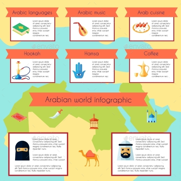 Arabic Culture Infographic Set - Travel Conceptual