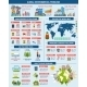 Global Environment Problems Solution Infographics - GraphicRiver Item for Sale