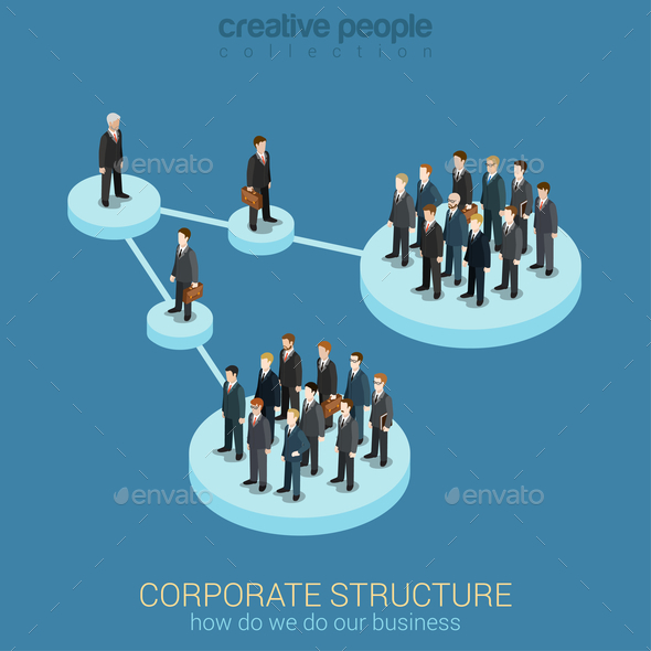 Corporate Structure - Concepts Business
