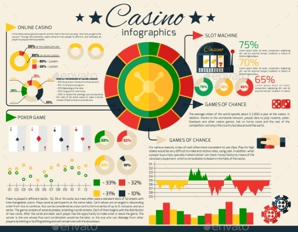 Casino Infographics Set - Miscellaneous Vectors