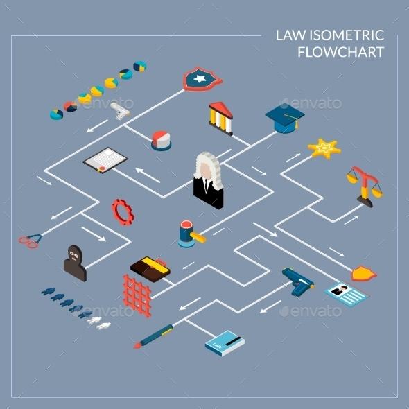 Law Isometric Flowchart - Miscellaneous Conceptual