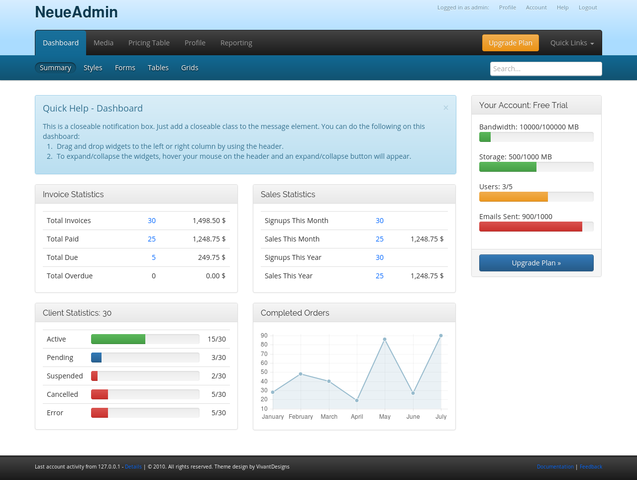 NeueAdmin - CMS and CRM Template by vivantdesigns | ThemeForest