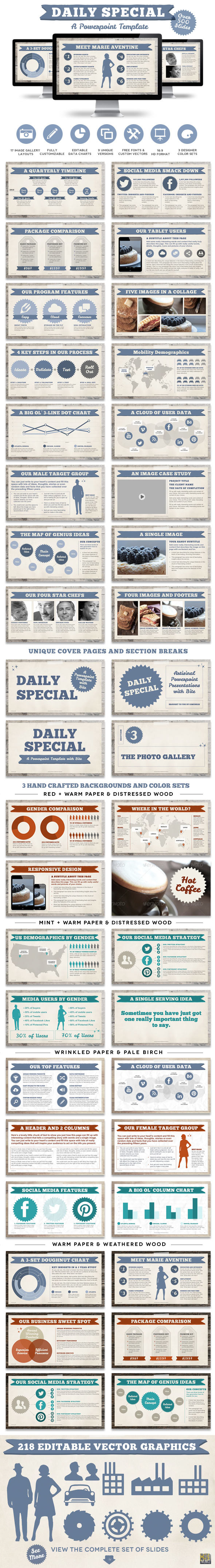 Daily Special Powerpoint Presentation Template - Creative PowerPoint Templates