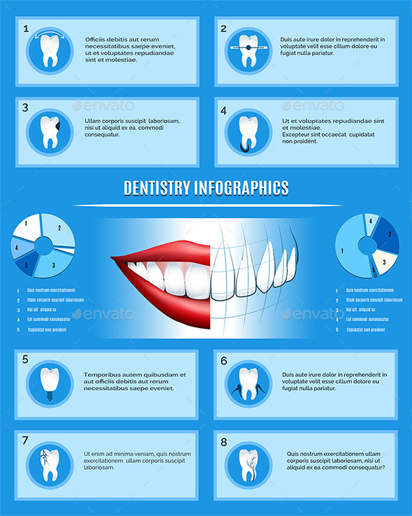 Dentistry Infographics Template - Infographics