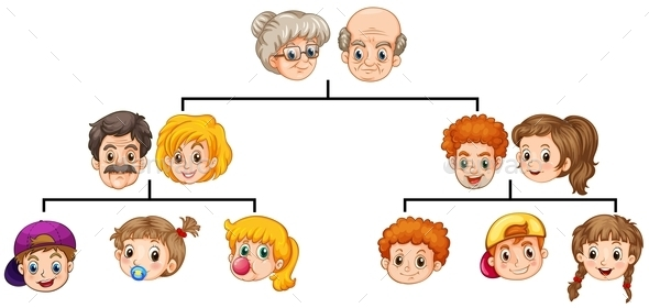 Family Tree - People Characters