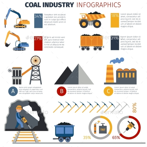 Coal Industry Infographics - Infographics