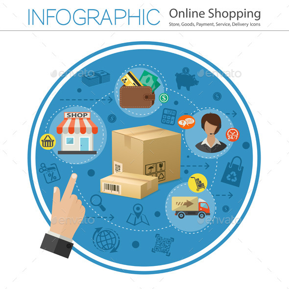 Internet Shopping Infographic - Concepts Business