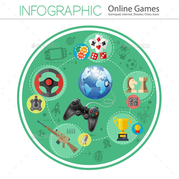 Online Games Infographics - Web Technology