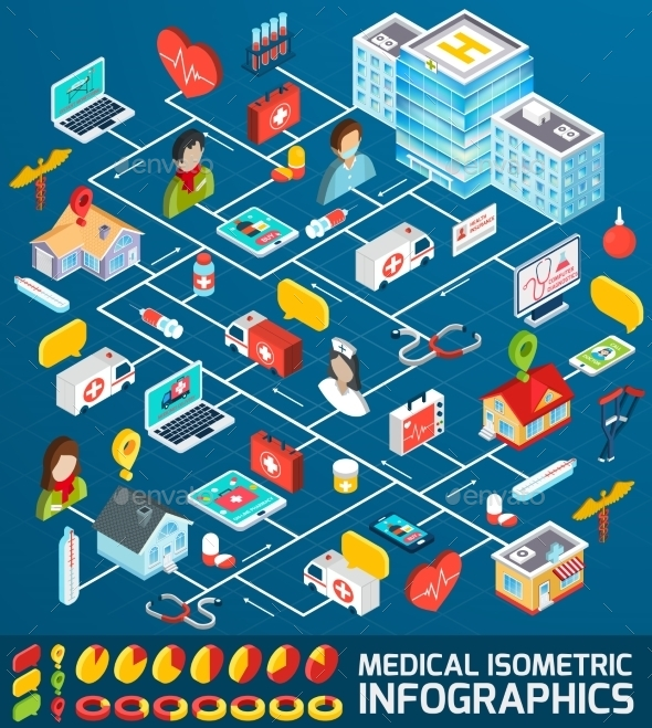 Medical Isometric Infographics - Health/Medicine Conceptual