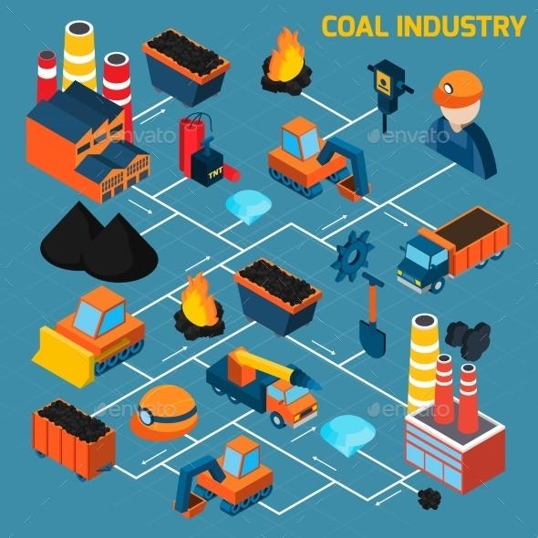 Coal Industry Isometric Flowchart - Industries Business