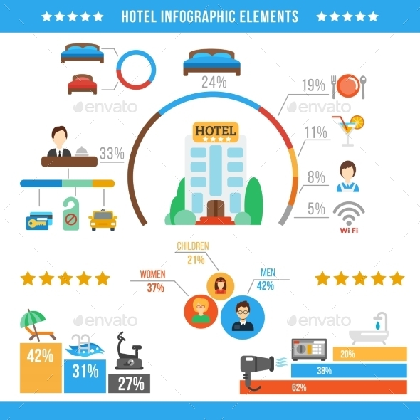 Hotel Infographic - Business Conceptual