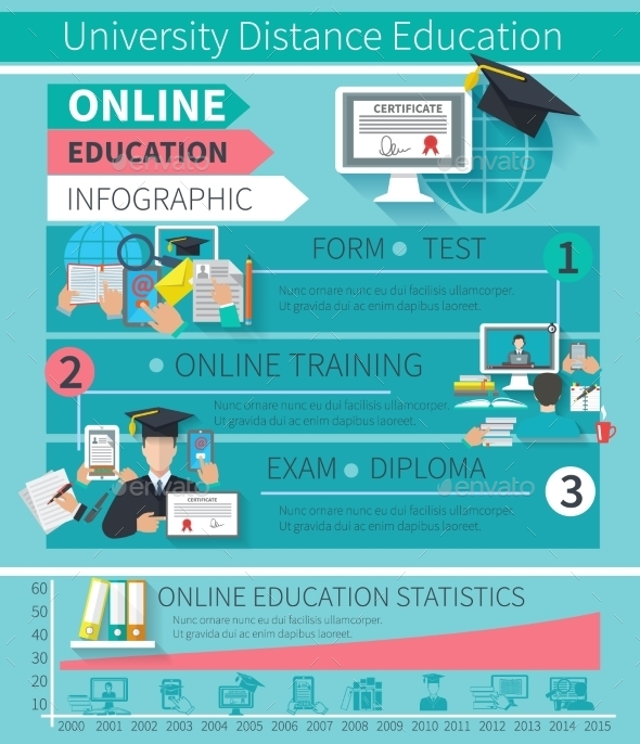 Online Education Infographics - Communications Technology