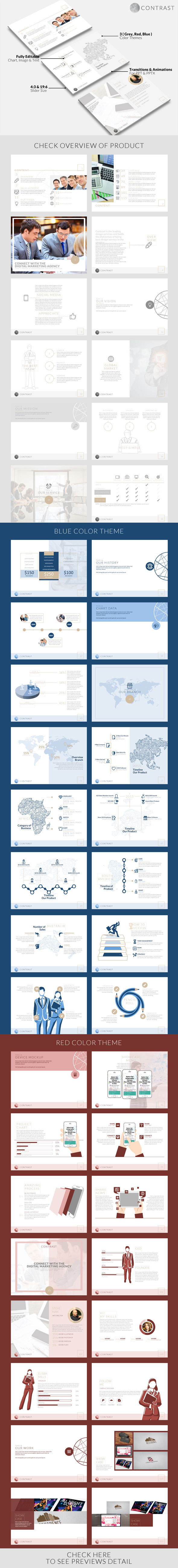 Contrast Powerpoint Template - PowerPoint Templates Presentation Templates