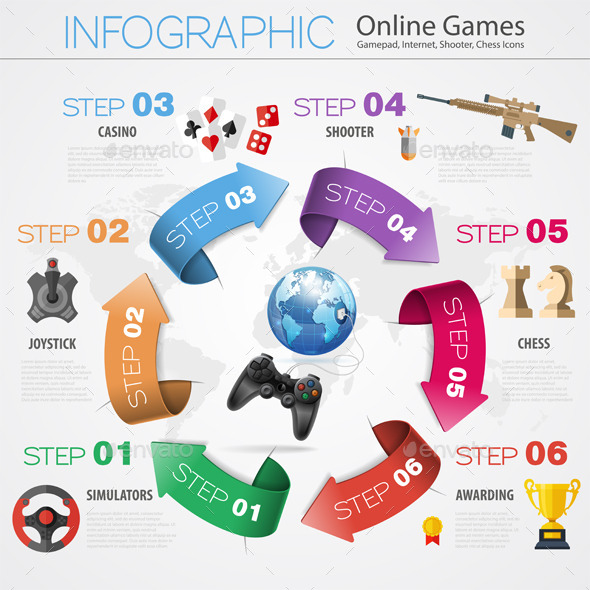 Online Games Infographics - Technology Conceptual