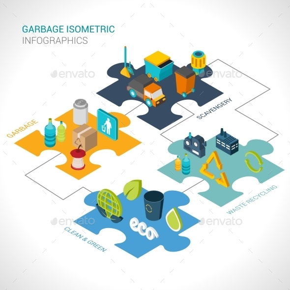 Garbage Isometric Infographics - Miscellaneous Vectors