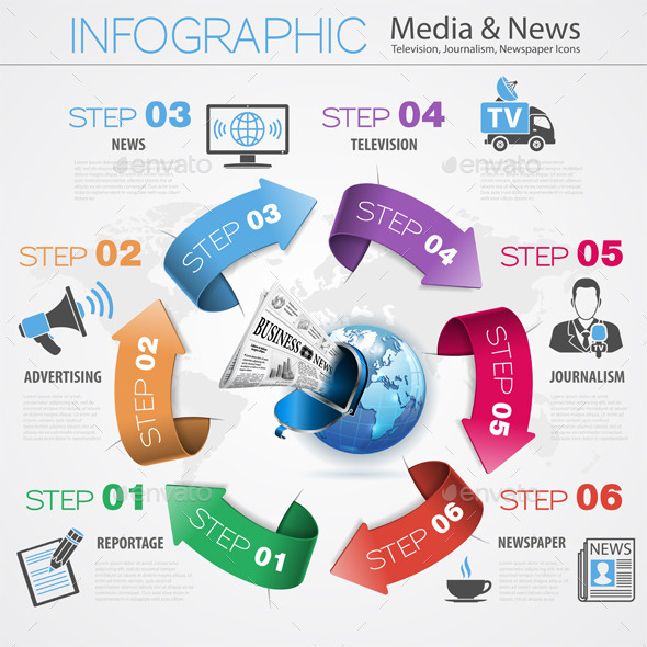 Media and News Infographics - Concepts Business