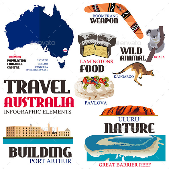 Infographic Elements for Traveling to Australia - Travel Conceptual
