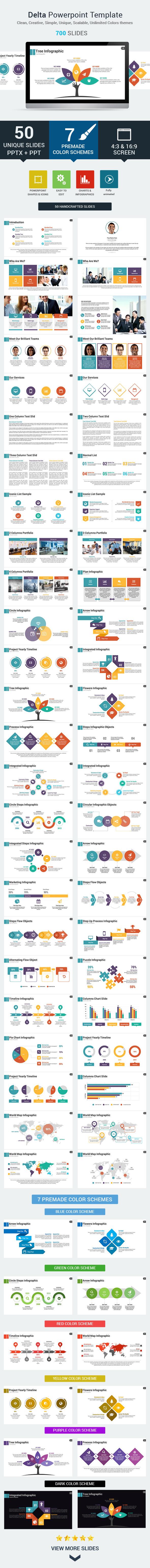 Delta PowerPoint Presentation Template - PowerPoint Templates Presentation Templates