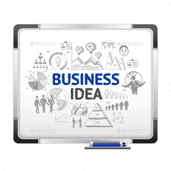 Magnet Board with Business Ideas - Concepts Business