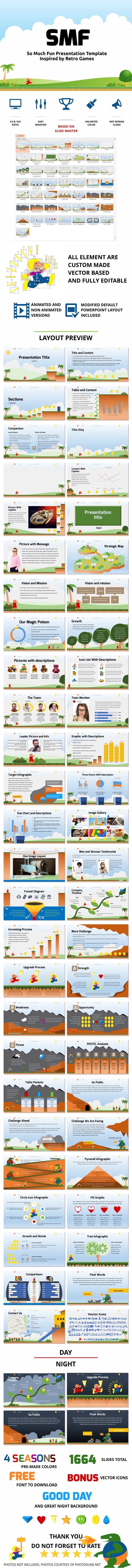 SMF Powerpoint Presentation Template - Abstract PowerPoint Templates