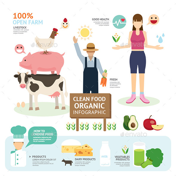 Organic Clean Foods Good Health Template Design - Infographics
