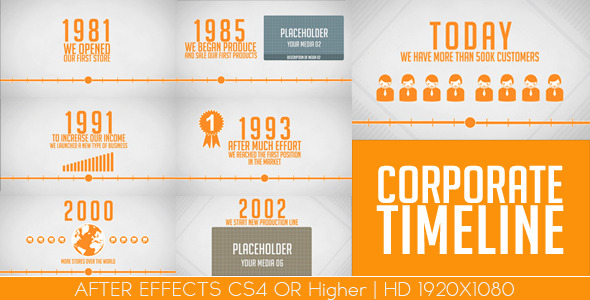 corporate timeline by ouss videohive