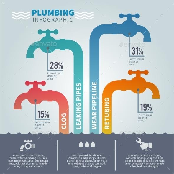 Plumbing Infographic Set - Miscellaneous Vectors