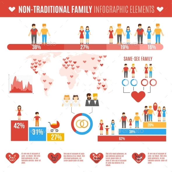 Non-traditional Family Infographics - People Characters