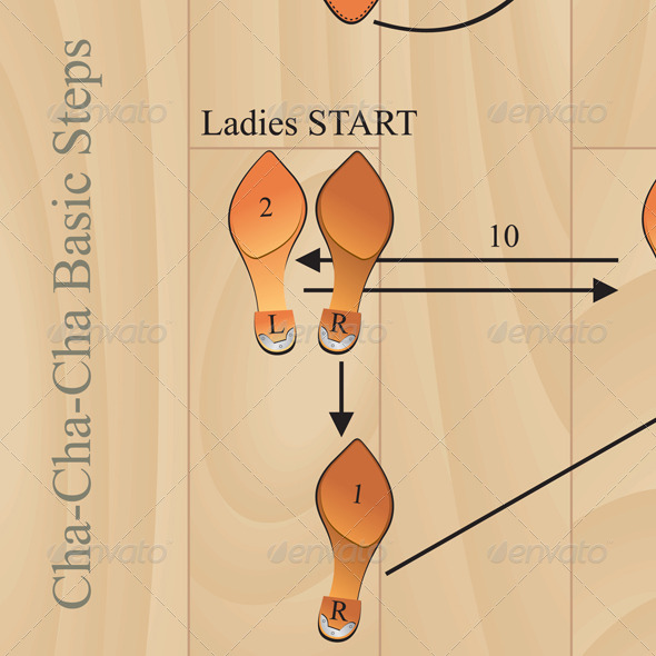 cha-cha basic dancing steps by yamakov | graphicriver diagram of steps porch