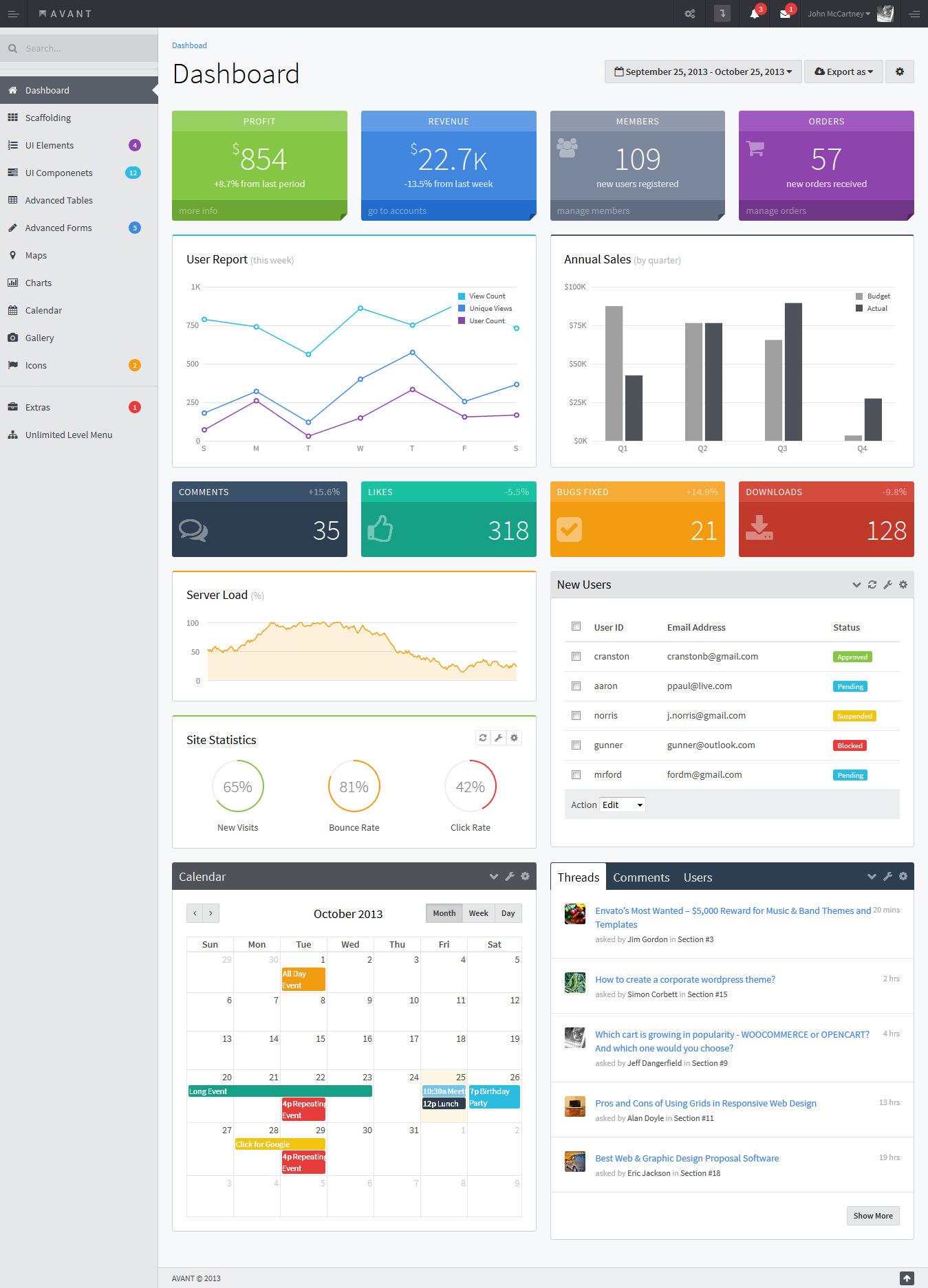 Avant - Clean and Responsive Bootstrap 3 3 2 Admin