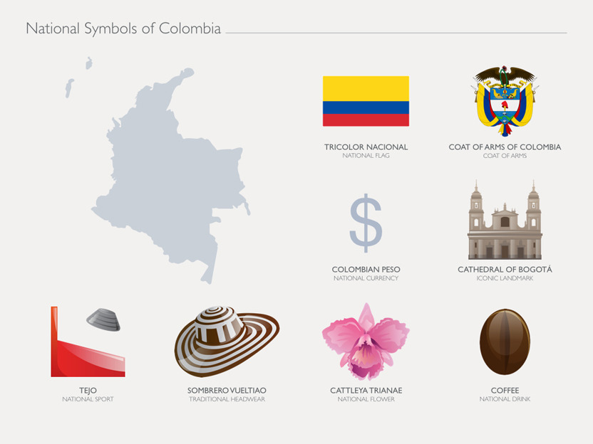 National symbols for powerpoint by jumsoft graphicriver national symbols for powerpoint screenshotscolombiag ccuart Choice Image