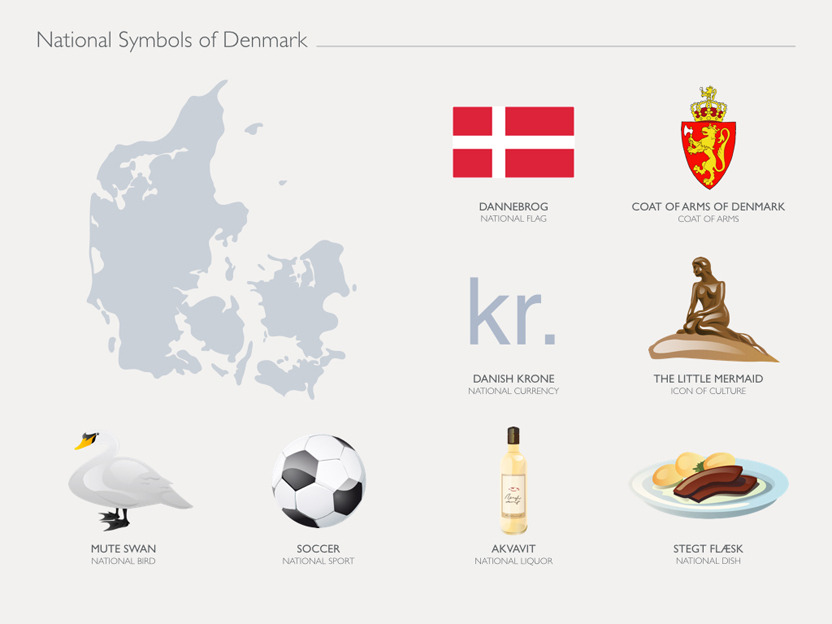 National Symbols For Powerpoint By Jumsoft Graphicriver