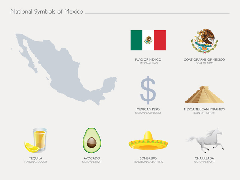 National symbols for powerpoint by jumsoft graphicriver national symbols for powerpoint screenshotsmexicog ccuart Choice Image