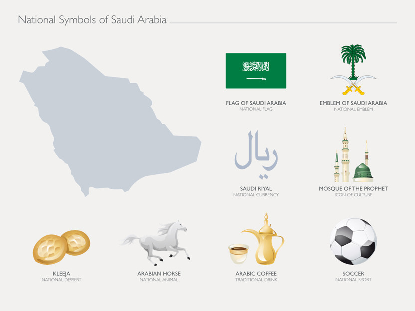 National symbols for powerpoint by jumsoft graphicriver national symbols for powerpoint screenshotssaudi arabiag ccuart Choice Image